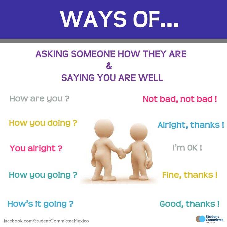 WAYS OF ... Asking someone how they are & Saying you are well