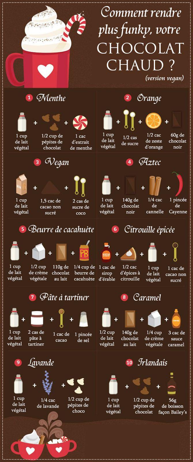[Noël] 10 façons de se faire un chocolat chaud vegan ♡