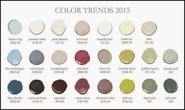 New Benjamin Moore 2015 Paint Color Trends
