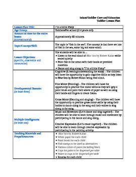 Help writing dissertation proposal plan form