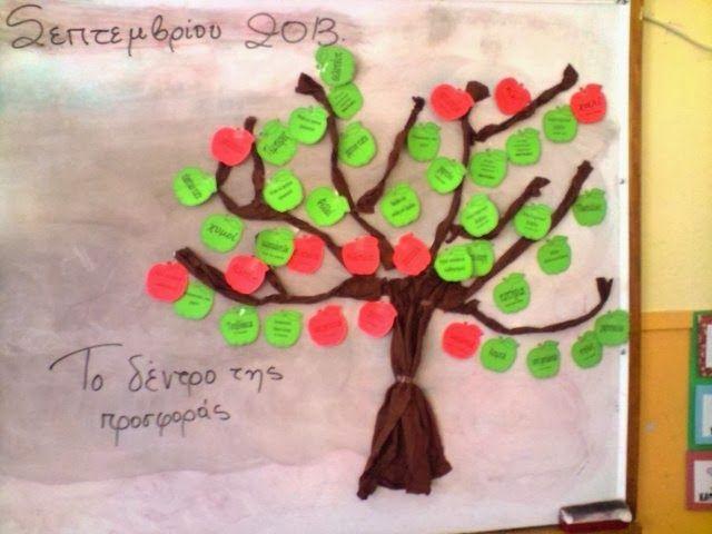 Τάξη αστεράτη: 1η Συνάντηση με τους γονείς- Το δέντρο της προσφοράς