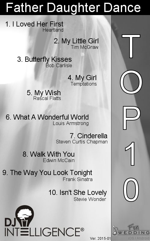 Top 10 Father Daughter Dance Songs Dropthemicentertainment