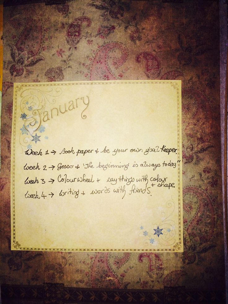 January Prompts, index page