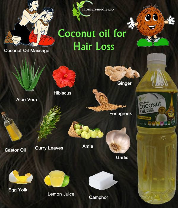 What is the best hair loss treatment? Use coconut oil for hair loss control. Best homemade oils, shampoos for curing hair loss problems, baldness in men.