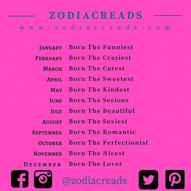 Unbiased Numerology God Portal Numerologyworksheet April Zodiac Zodiac Signs Horoscope Zodiac Signs Chart