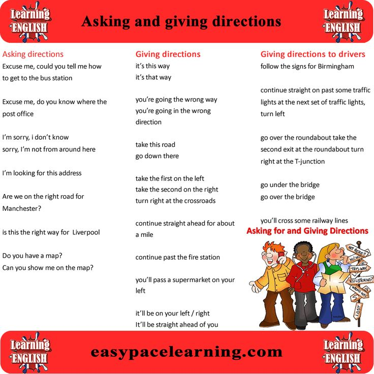 Asking and giving directions vocabulary