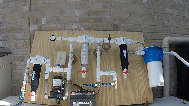 Rainwater harvesting system rainwater harvesting and diy for Explanation of rainwater harvesting
