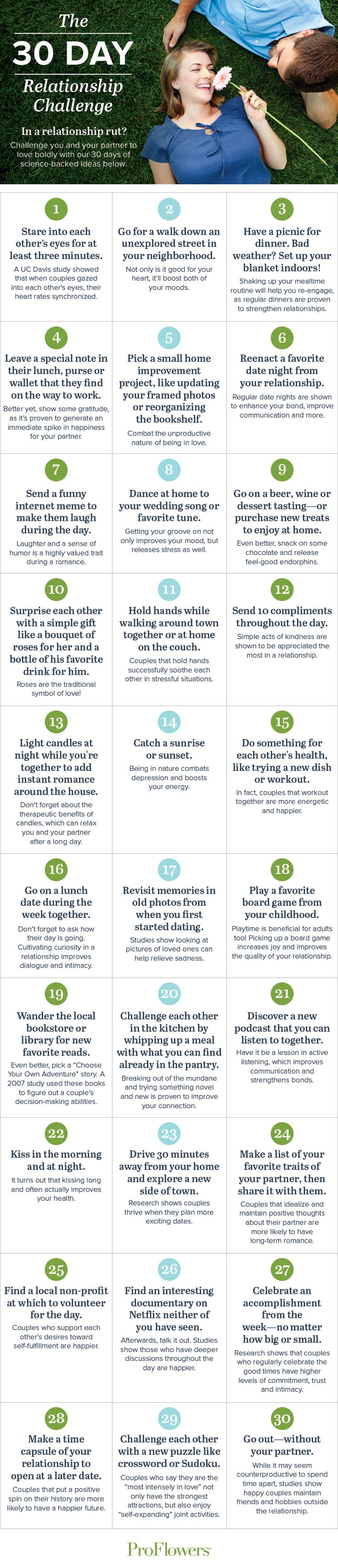 Must Try: 30-Day Relationship Challenge Backed By Science