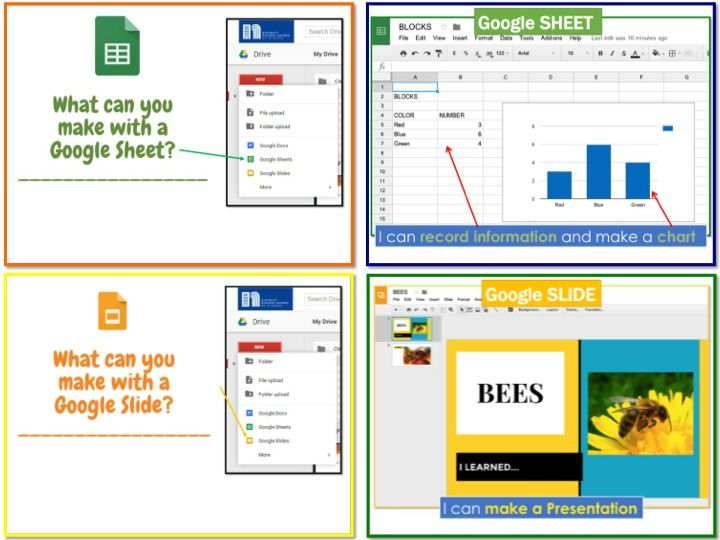 Google Drive for Elementary Students | TeachwithTech Blog