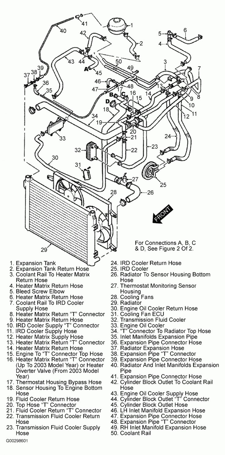 2000 Land Rover Lander Engine Diagram