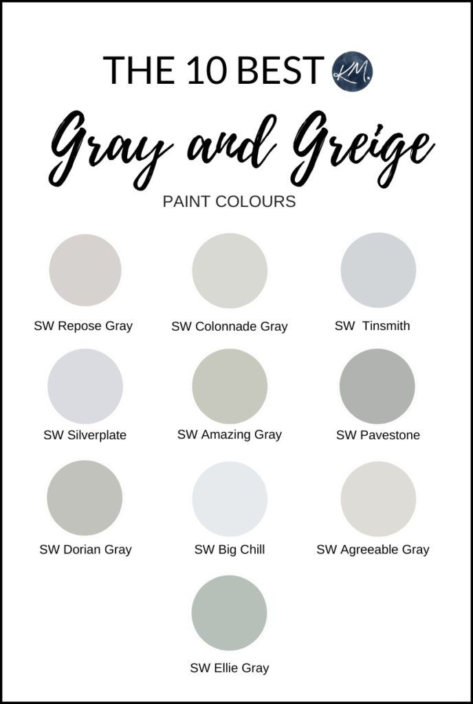 sherwin williams the 10 best gray and greige paint on best interior paint colors id=77606