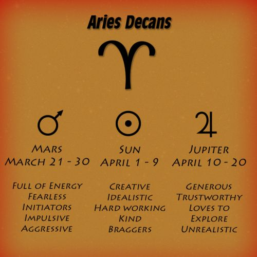 Aries Decans. Me, unrealistic? Whaaaa???? haha. I say lets make the impossible, possible. Dont tell me its unrealistic!
