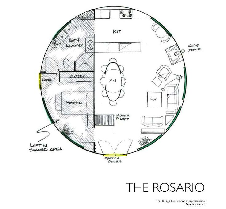 Rainier yurts the rosario c 39 mon who needs a house Yurt house plans