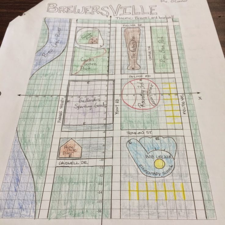 Coordinate Cities blog post! Fun idea for upper elementary or middle school math classrooms! Great for review and practice of ordered pairs, graphing, and the coordinate plane.