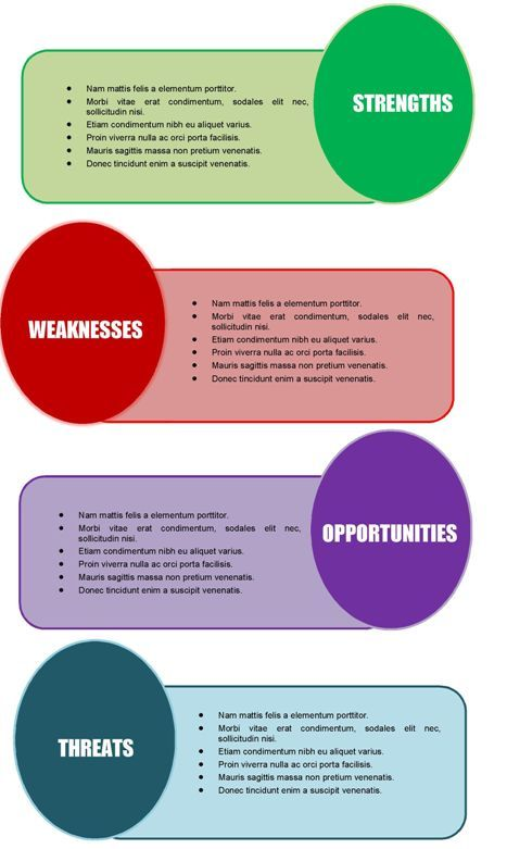 the 25  best swot analysis examples ideas on pinterest