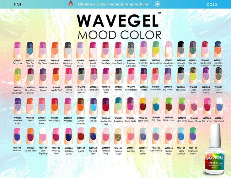 Wavegel Wave Gel Mood Color Gel Nail Polish Chart Mood Nail Polish Gel Color Change Nail