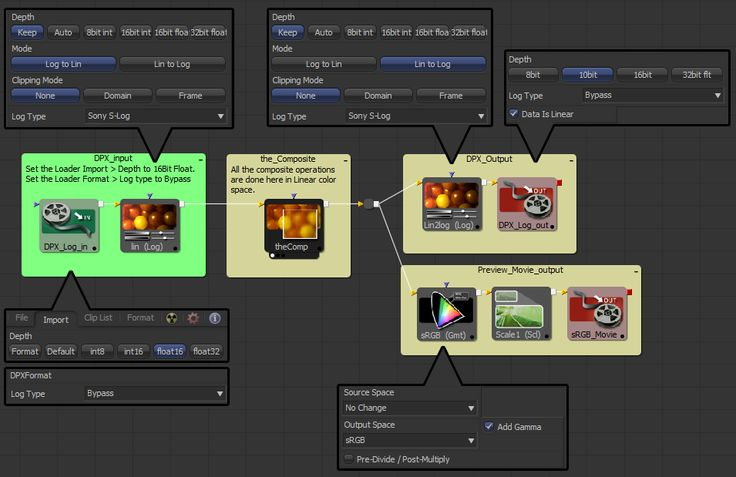 This will show you step by step the basic Log color to Linear color workflow I'm using in Fusion. It replicates what the DoP and Director saw on their monitor when the footage was shot.It's short and sweet. But I … Continue reading →