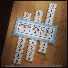 Printable Place Value Slider; both 3- and 4-digit