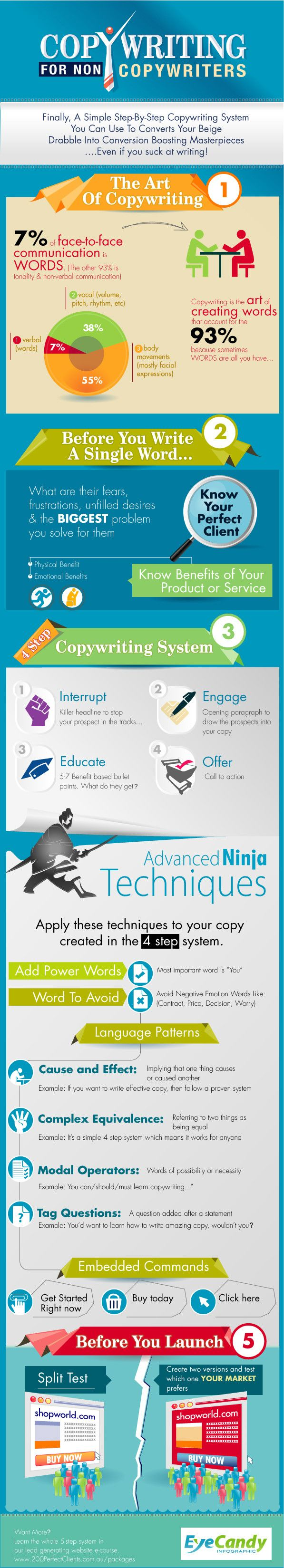 Copy Writing for Non Copywriters #infographic #Copywriting #ContentMarketing