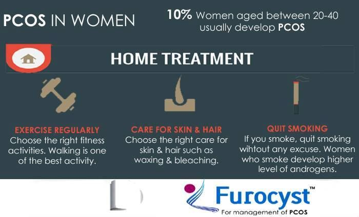 In India, Polycystic ovarian syndrome is one of the most common endocrine disorders affecting women. Reportedly, around 10 per cent of women in India are affected with polycystic ovarian syndrome (PCOS).  Read more - http://furocyst.com/lifestyle-modification-as-a-natural-treatment-for-pcos/