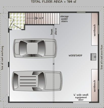 2 car garage plans for the home pinterest Garage sizes 2 car