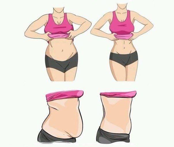 Схема Похудения Картинка. Простые и эффективные упражнения для снижения веса в домашних условиях