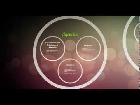 ▶ Administrative Law intro for Essential Legal Research - YouTube