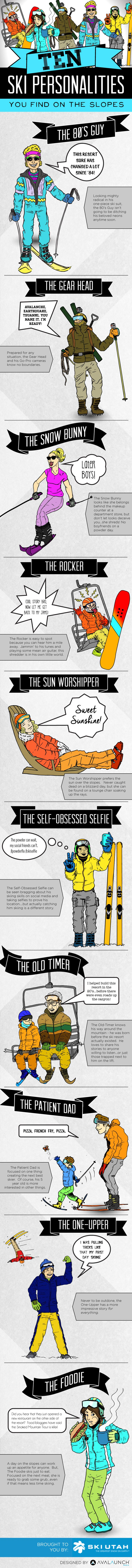 Which one are you? 10 Ski Personalities, but there are more on the slopes.