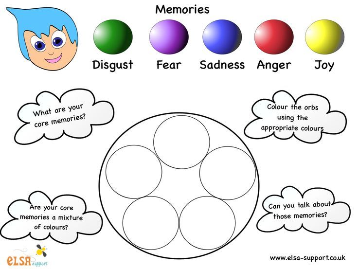 Image Result For Inside Out Memory Bubbles Worksheet Social Work Activities Social Work Therapy Worksheets
