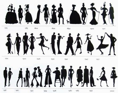 Image Bookmarking :: Silhouettes