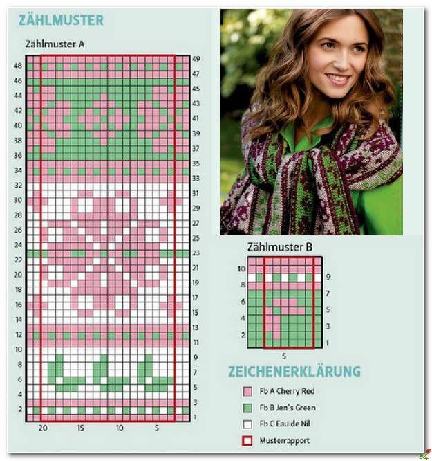 80 best Fair Isle images on Pinterest | Knitting patterns, Fair ...