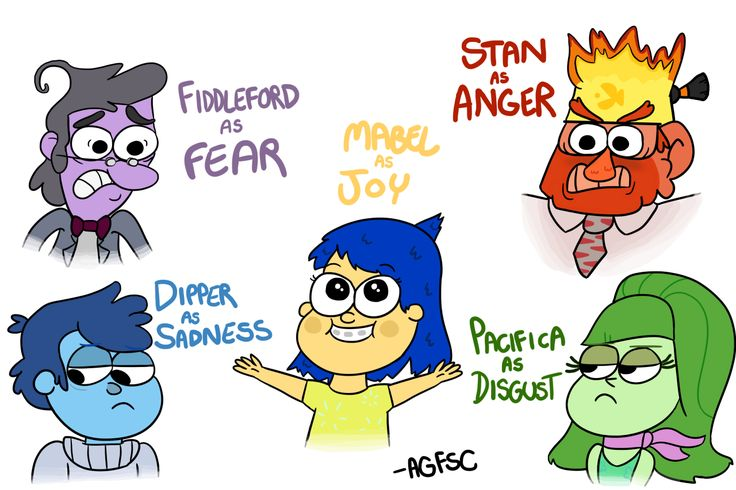 Gravity Falls characters as the cast of Inside Out!