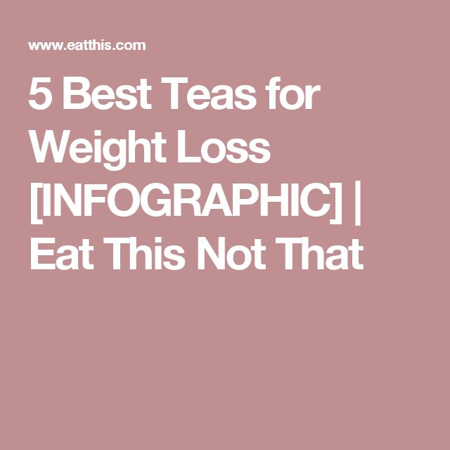 best weight loss exercise programme template
