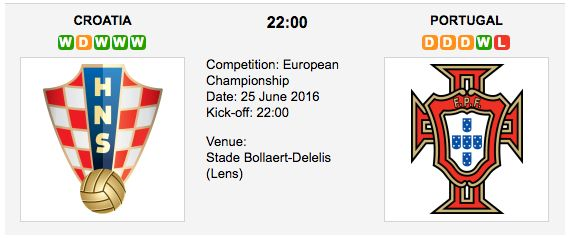 Croatia vs Portugal - Euro 2016 - Play Offs