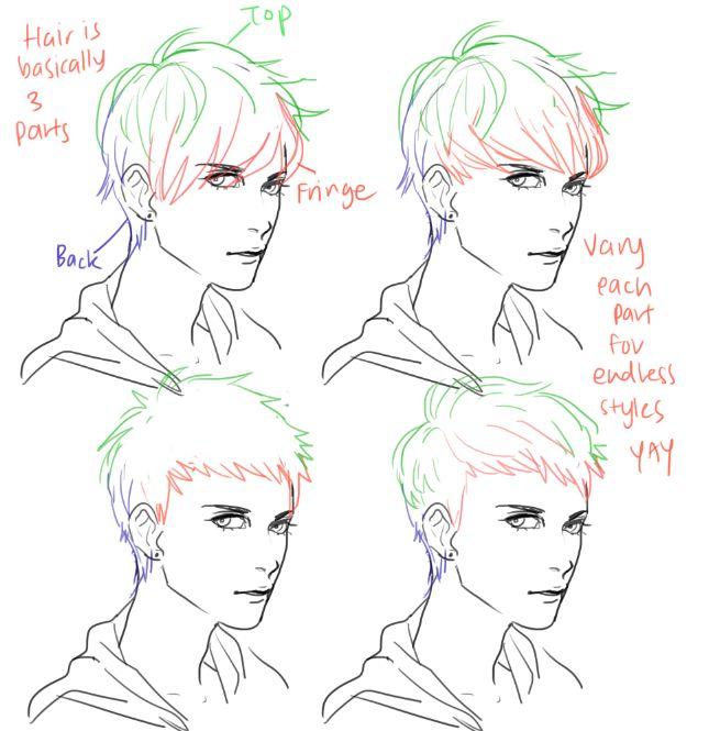 Drawing Short Hair. …
