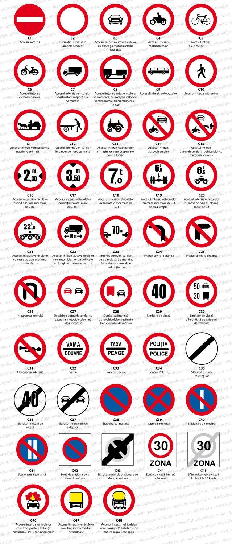 sigeurotrafic-indicatoare-rutiere-de-interzicere-sau-restrictie