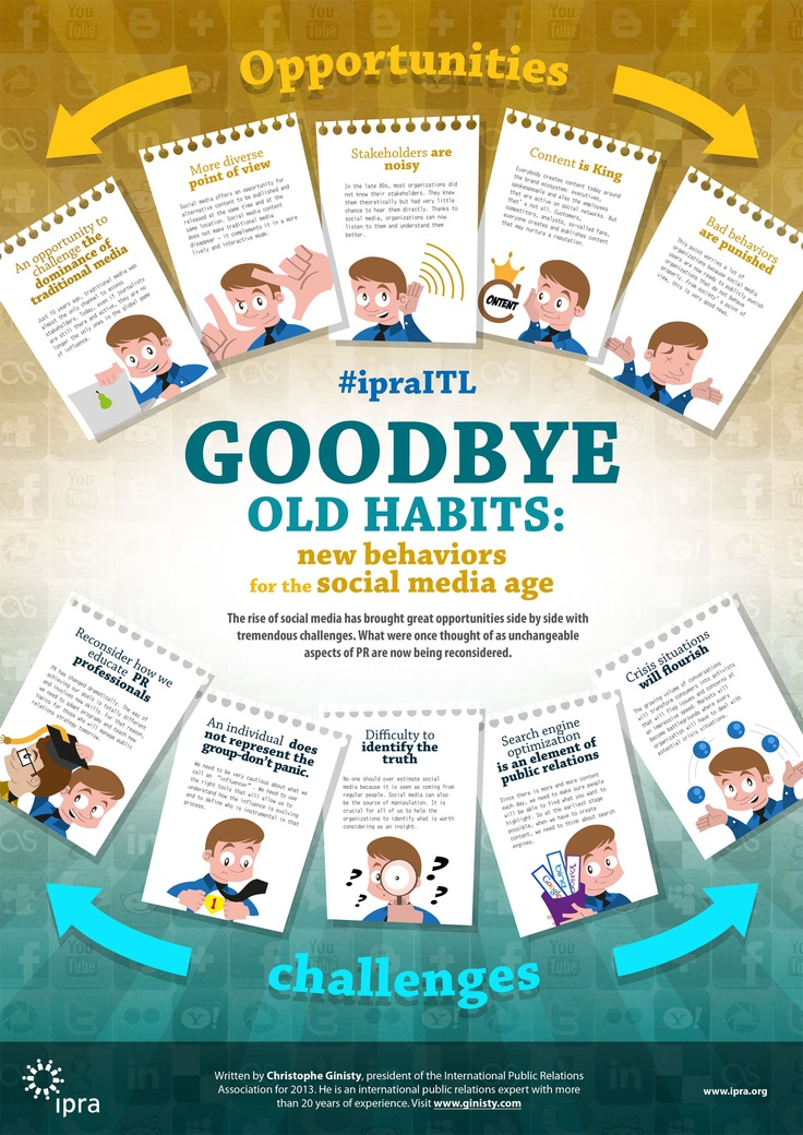 Goodbye old Habits: New behaviors for the social media age.   Information based on Christophe Ginisty's essay   #ipraITL