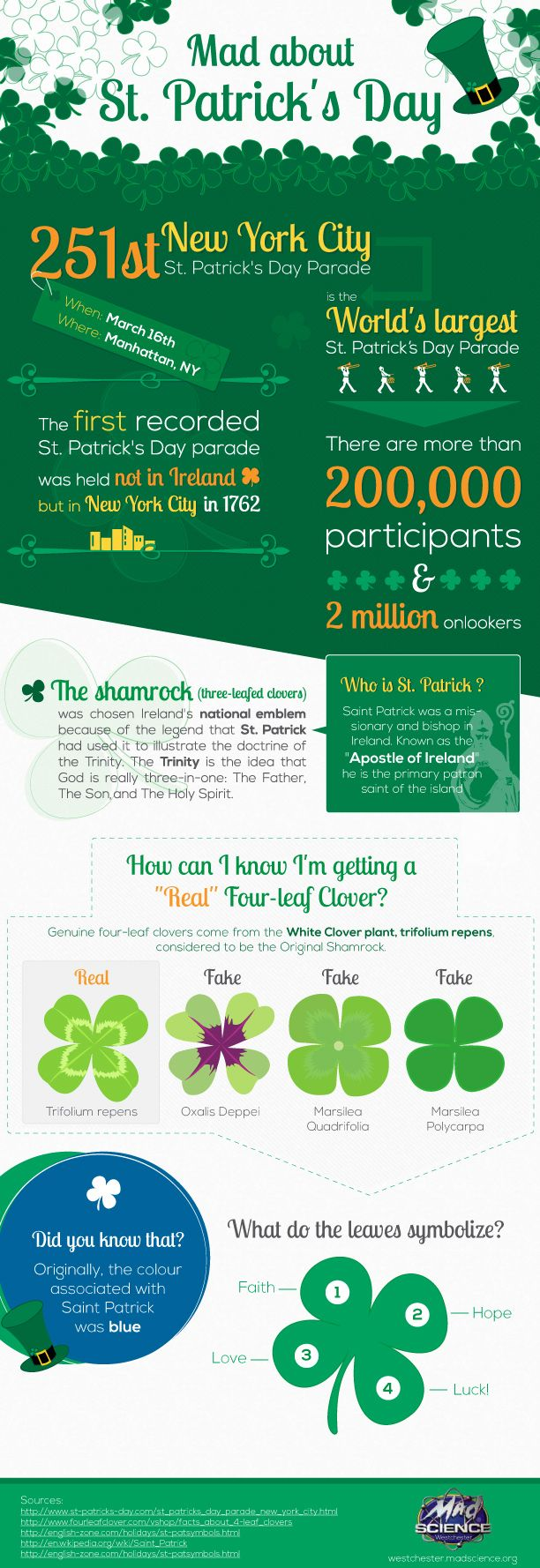 Did you know that this weekend is St.Patrick's Day? Take a look at our fun info graphic to find out some interesting and little known facts about St