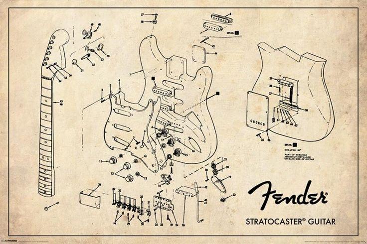 Gitara Elektryczna Elementy - plakat 91,5x61 cm
