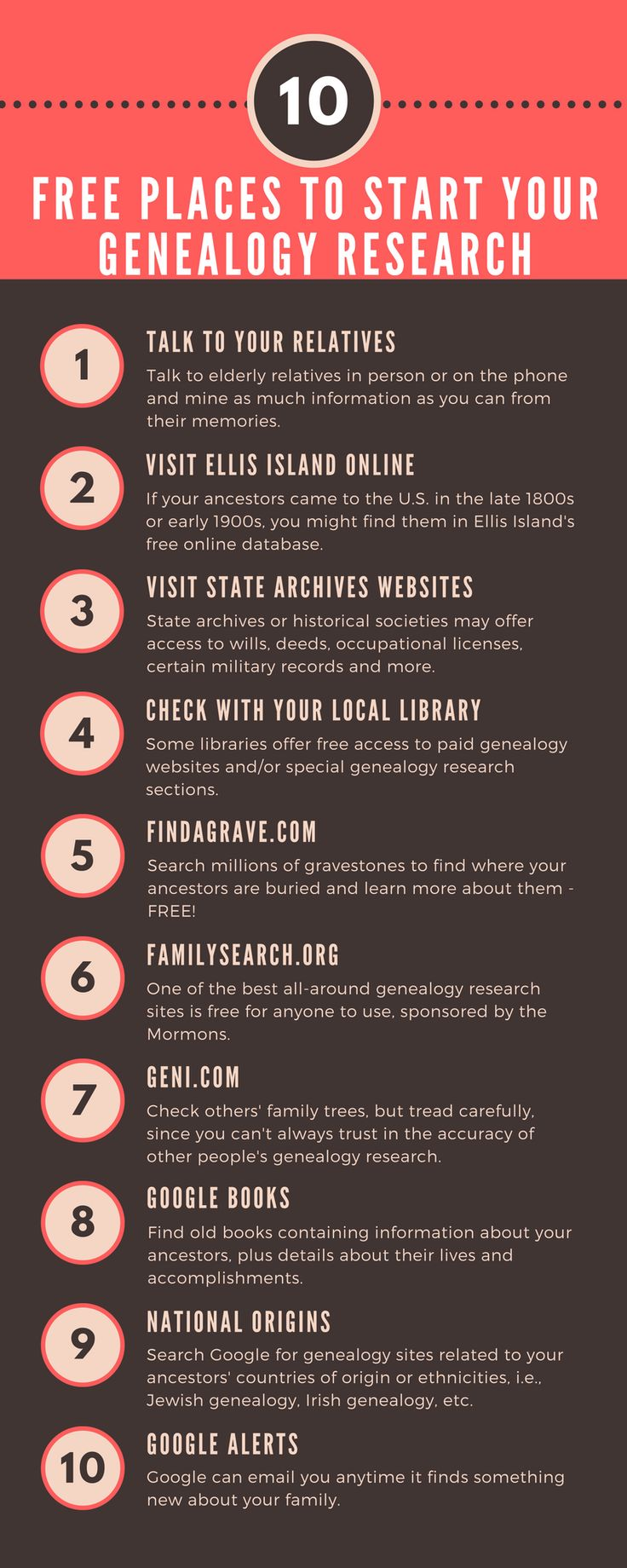 Baltimore county maryland genealogy learn familysearch org - 10 Free Places To Start Your Genealogy Research Infographic