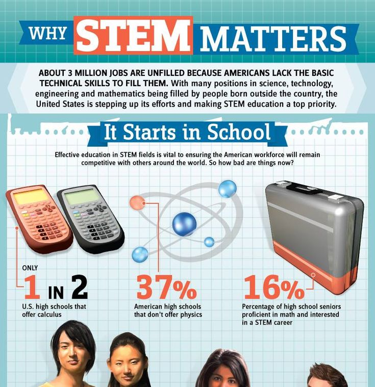 Why Stem: 45 Best STEM & Education Quotes Images On Pinterest