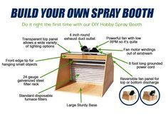 Build Your Own Hobby Spray Booth; Downloadable PDF includes cutlist, material list & assembly instructions.
