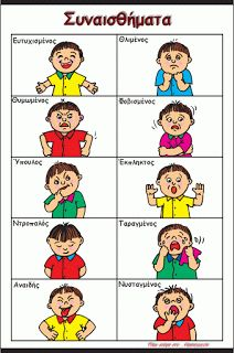 mikapanteleon-PawakomastoNhpiagwgeio: Συναισθήματα στο Νηπιαγωγείο