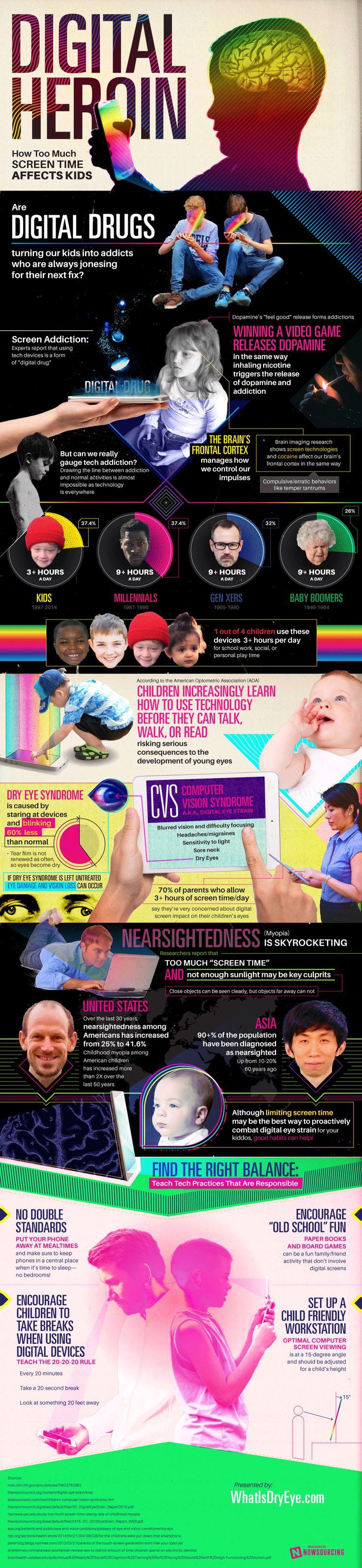 Digital Heroin: How Screen Time Is Affecting Kids #Infographic #DigitalDrugs #Kids