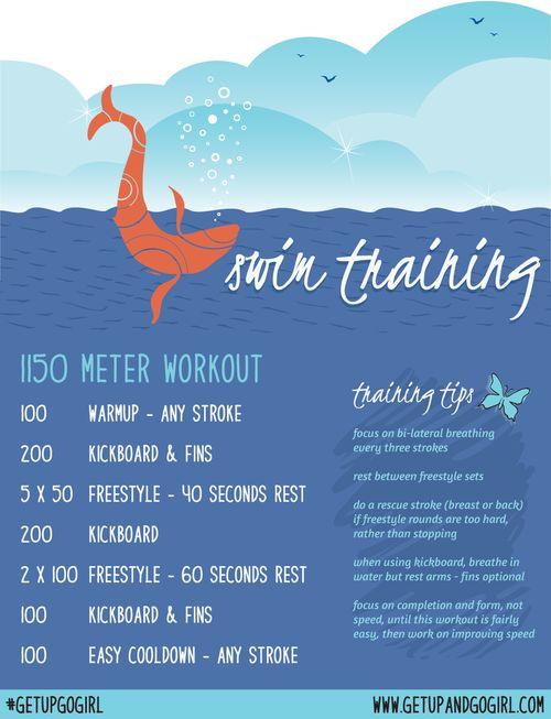 1150 meter swim workout by my swim coach Kohl, to get ready for my Sprint Triathlon