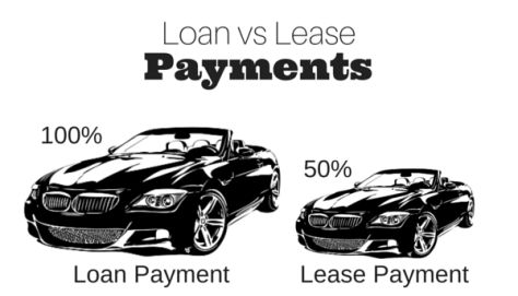 42 best Car Buying and Leasing images on Pinterest Cars, Car