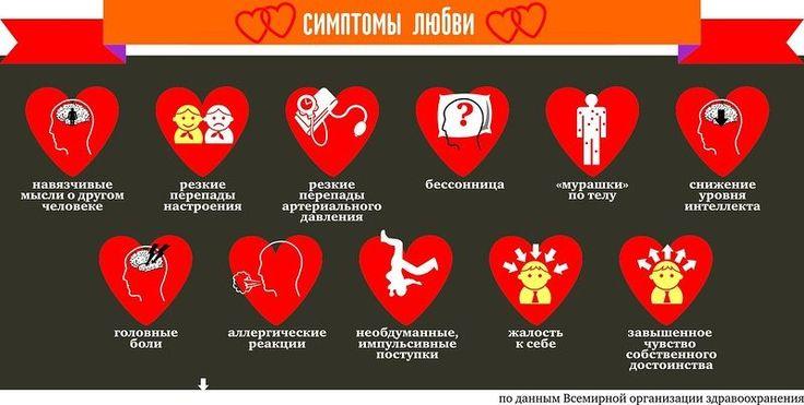 Симптомы болезни любовь | Все ладно