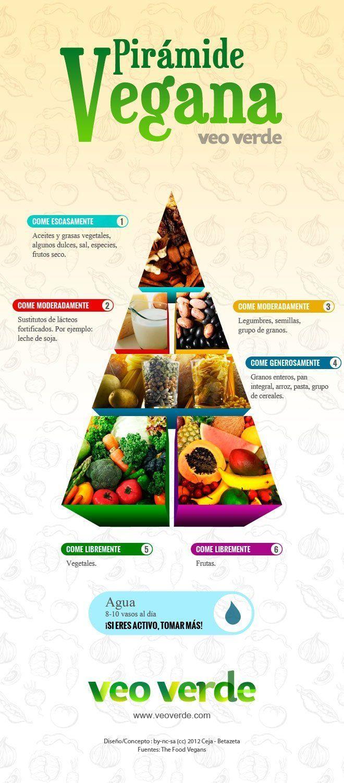 dieta alimentare detox