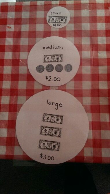 Pizza Restaurant at Pleasant View Preschool - price list for each size of pizza