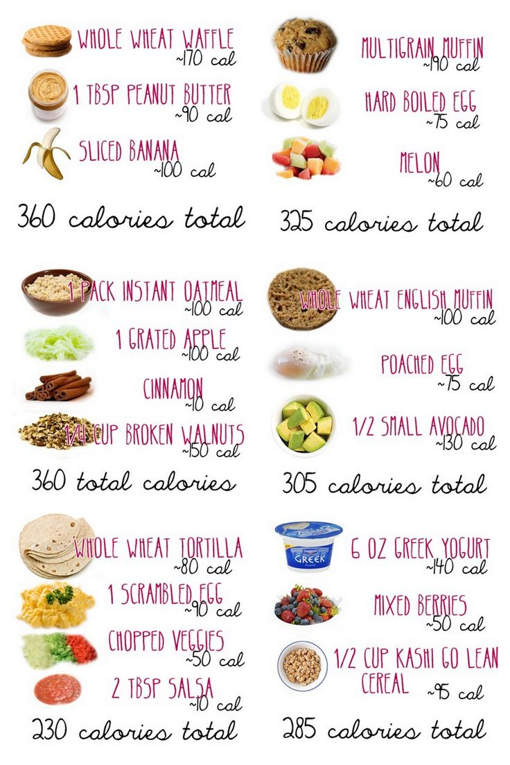 Healthy breakfast options. I could definitely do this!